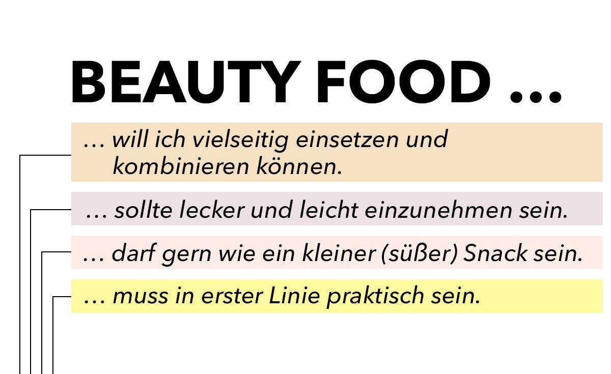 Welcher Beauty-Food-Typ bist du?